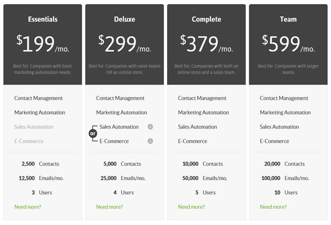 infusionsoft-pricing