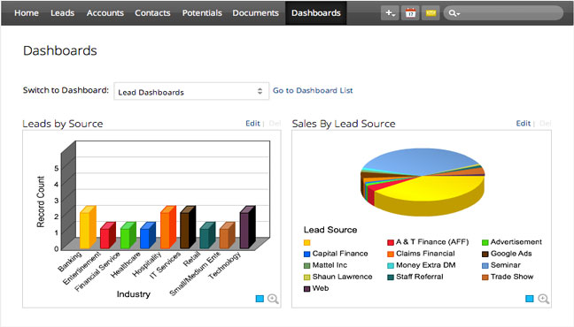 zoho-crm-dashboards