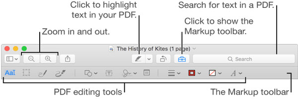 os x edit pdf document