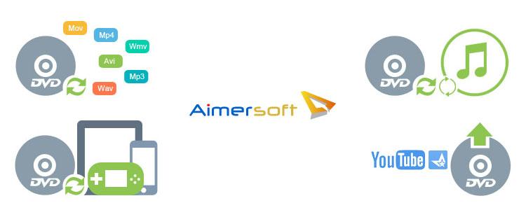 Aimersoft DVD Ripper Review (Mac & Windows)